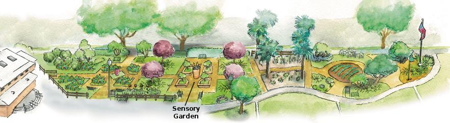 watercolor map sensory - Sensory Garden
