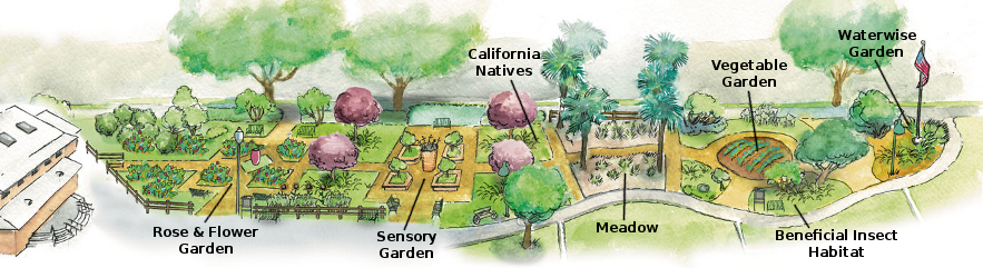 Themed Gardens — Welcome to Central Park Gardens in Davis ... on davis ca map, uc davis parking map, davis greenbelt map, uc davis campus map, uc davis california map, city of davis bike map, davis bike loop map,